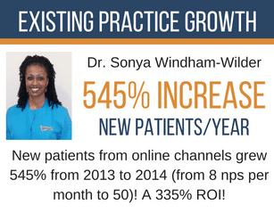 existing practice growth case study